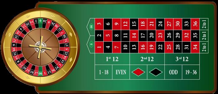 0909 blackjack